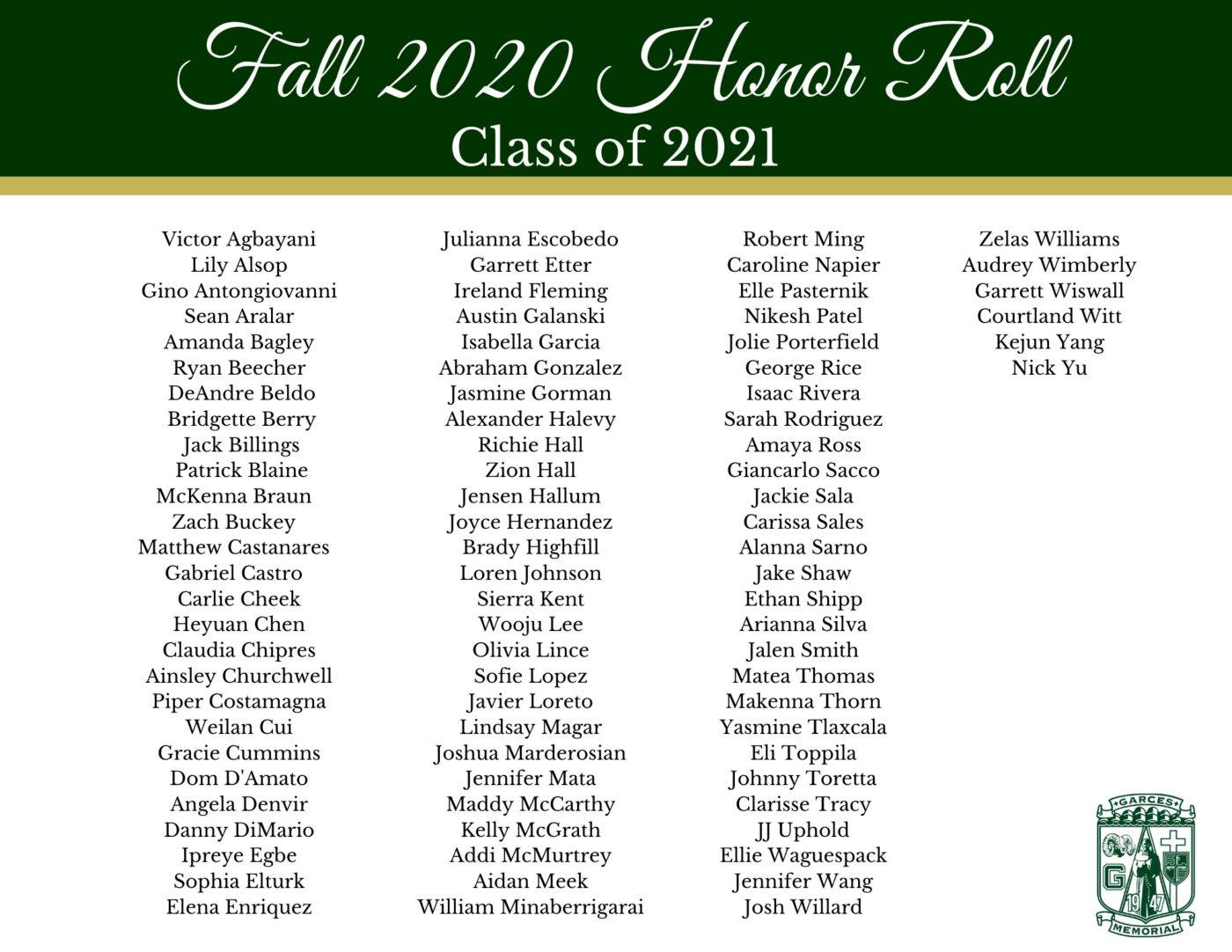 Honor Roll Class of 2021