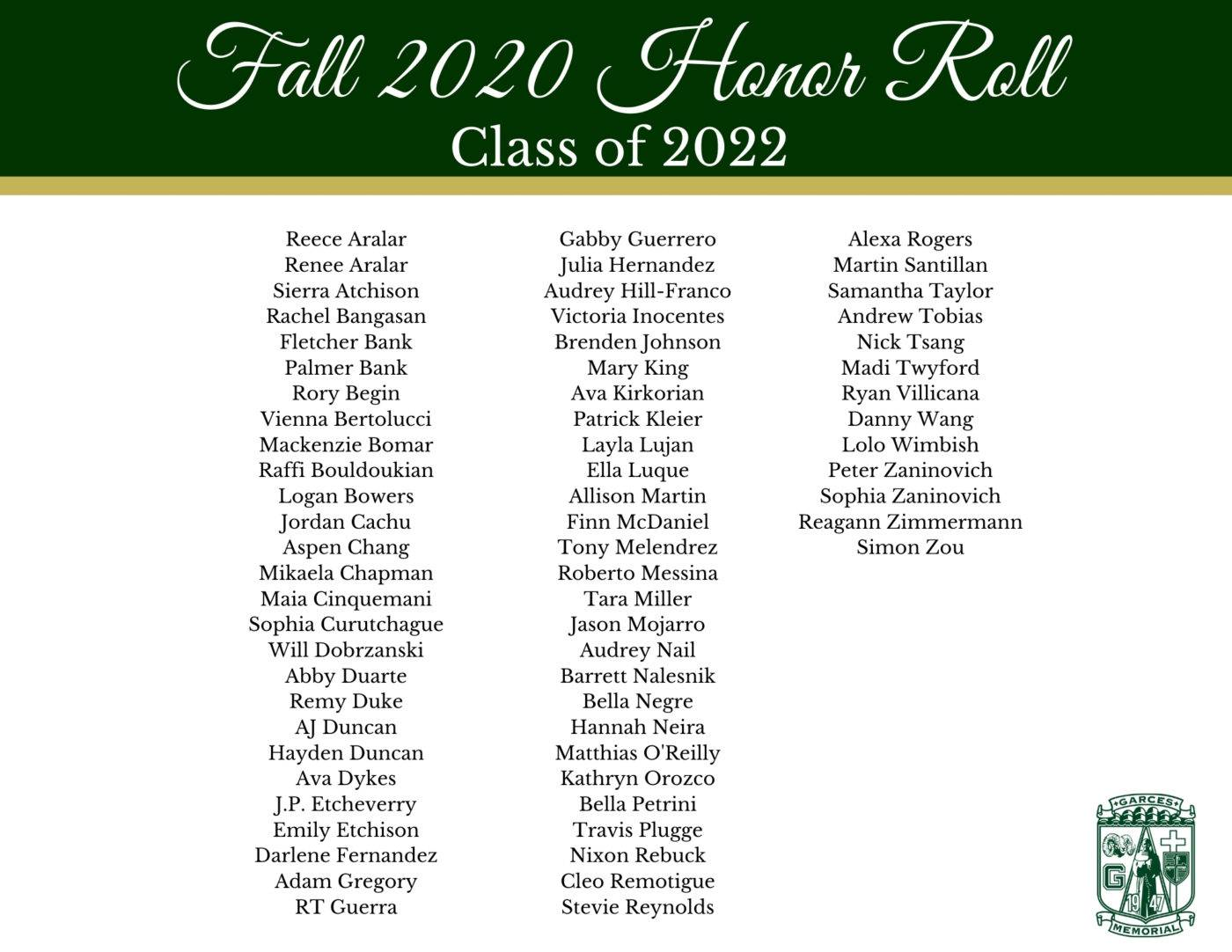 Honor Roll Class of 2022